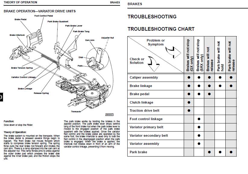 wiring diagram for gx85 mower mower ignition diagram