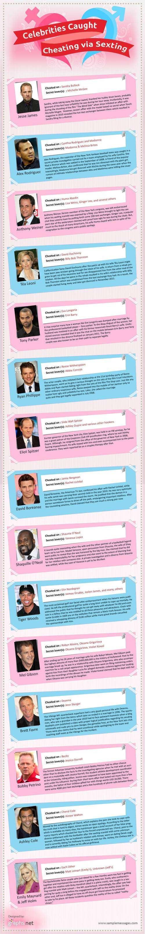 Celebrities-Caught-Cheating-via-Texting